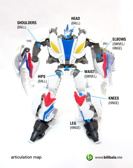 prime_smokescreen_articulation