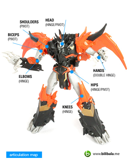 prime_predaking_map